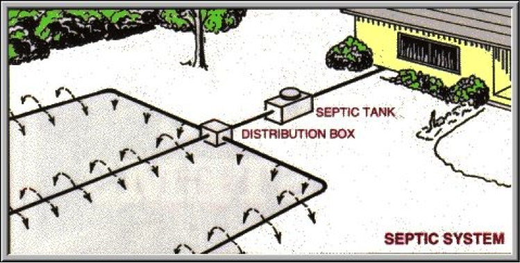 Septic Systems - J L  Natoli Excavating